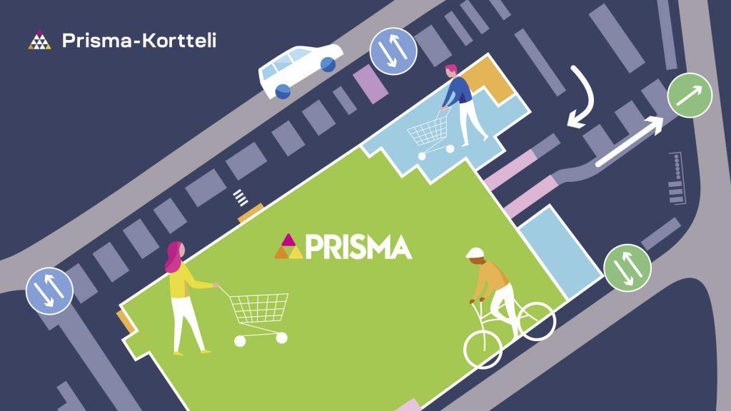 Prisma-Kortteli